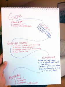 Social Media Goal Chart